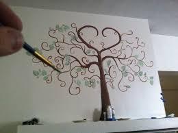 painting family tree