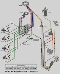 mercury 140 hp wiring diagram circuit diagram symbols \u2022 Truck Wiring Harness at 50elpto Wiring Harness