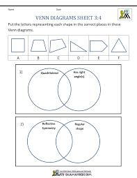 Blank Venn Diagram Printable Venn Diagram Worksheets 3rd Grade