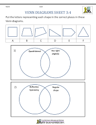 Free Venn Diagram Template With Lines Venn Diagram Worksheets 3rd Grade
