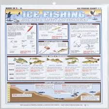 Tightline Publications 129317 Maurice Ice Fishing How To 14 Fishing Equipment