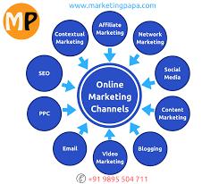 Marketing Channels Online Marketing Channels Marketing Channel Online