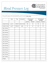 Blood Pressure Tracking Chart Excel Unique Printable Blood