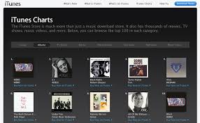 Big Bang On The Itunes Chart In Us Canada Asia 24 7