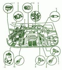 2005 audi a6 camshaft sensor wiring diagram for car engine audi 80 2 6 v6 engine picture further wiring diagram toyota prius furthermore thermostat location 1999