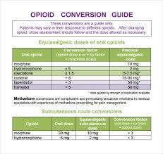 Medication Dosage Conversion Chart Sample Opioid Conversion Chart 6 Free Documents In Pdf