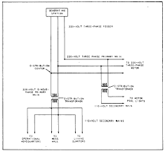 overhead power distribution wiring diagram of the three phase three wire distribution system in figure 9 2