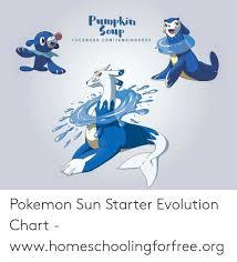 Pumpkin Soup Facebookcomijamsinosoup Pokemon Sun Starter