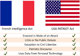 the french intelligence act resonances the usa patriot act the french intelligence act resonances the usa patriot act technology science