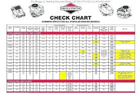 Briggs Spec Chart And Specs Engine Troubleshooting Diagram Newest Gallery More