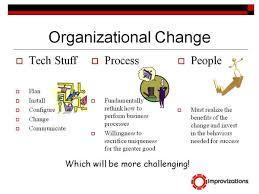 organizational change essays