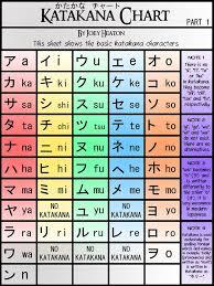 Japanese Color Chart Pin By Nadya Alieva On Learning Japanese Hiragana