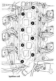 Diagram Of 2004 Chrysler 3 5l Engine   Car Fuse Box And Wiring also How do I change spark plugs on a 2000 chrysler 300m  3 5 v6 together with 2006 Chrysler Pacifica Tune Up How to V6 3 5 liter   YouTube together with Chrysler Dodge 3 5 liter V6 engines in addition 2005 chrysler pacifica 3 5 2wd coil pack   plug wire   Fixya also 2004 Chrysler Pacifica 3 5L Timing Belt   YouTube additionally Chrysler Pacifica 3 5 Engine Motor Mount Location   Wiring Diagram as well Diagram Of Intake Manifold On 2004 Chrysler 3 5l Engine   Car Fuse besides Replace a Fuse  2004 2008 Chrysler Pacifica   2004 Chrysler furthermore  as well Diagram Of 2004 Chrysler 3 5l Engine   Car Fuse Box And Wiring. on spark plugs 2004 chrysler pacifica 3 5 engine diagram