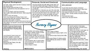 Nursery Rhymes Medium Term Planning Rhyming Activities