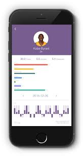 React Native Chart Library Lets Drawing Charts In React Native Without Any Library