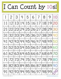 Count By 50 Chart Concept Dictionary Mod 4 Skip Counting