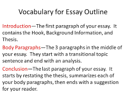 vocabulary for essay outline introduction the first paragraph of  vocabulary for essay outline introduction the first paragraph of your essay