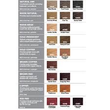 New Redken Shades Eq Cream Hair Color Cover Plus