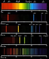 Helium Light Spectrum Solved Question 1 From The Spectra Above Which Element D