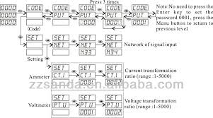 rs485 wiring diagram serial electrical pics 64442 linkinx com large size of wiring diagrams rs485 wiring diagram serial basic pics rs485 wiring diagram serial