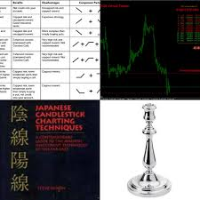 The Candlestick Trading Bible Pdf Munehisa The Candlestick