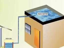 Rain Water Harvesting Multiple Hurdles In Rain Water