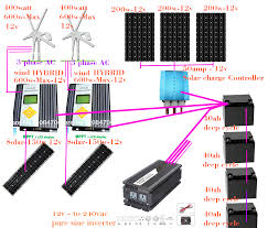 12v solar system diagram 12v image wiring diagram 12v wind solar hybrid on 12v solar system diagram