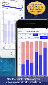 Daily Goal Tracker Daily Tracker Habit Goal App Price Drops