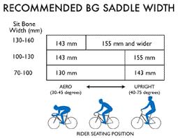 Bike Saddle Size Chart Right Saddle Size Bicycles Stack Exchange