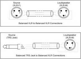 similiar xlr 1 4 mic cable wiring diagram keywords xlr microphone wiring diagram get image about wiring diagram