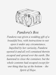 best pandoras box ideas thought disorder fyeahmythologies tumblr com post 92686579114 photoset iframe fyeahmythologies tumblr n8x9vqkcef1sl6n2i 500 false pandora boxgreek