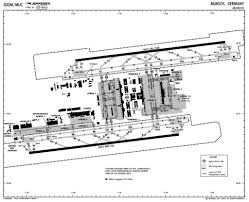 Scenery Review Eddm Munich By Shortfinal Designs