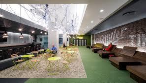 office design blogs. Impressive Office Design Blogspot Initiative Media New York Best Interior Blogs: Full Size Blogs