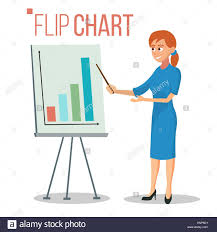 Flip Chart Presentation Concept Vector Woman Showing