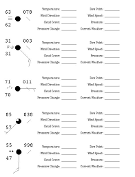 weather station model worksheet. another ideas station teaching weather worksheet pinterest worksheets science model
