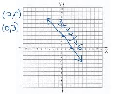 linear equations and their graphs jennarocca last thumb1410476898 linear equations and their graphs linear equations and their graphs worksheet