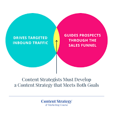 What Is A Content Strategist The Ultimate Guide