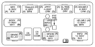 cadillac escalade mk2 second generation 2005 fuse box diagram cadillac escalade mk2 fuse box center instrument panel