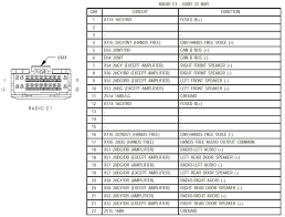 kenwood stereo wiring diagram auto electrical wiring diagram \u2022 Audi Q7 Battery beautiful kenwood radio wiring diagram wiring rh awhitu info kenwood car radio wiring diagram kenwood car stereo wiring diagram