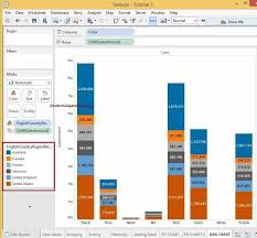 Tableau Bar Chart Different Colors Creating A Bar Chart In Tableau 9 0