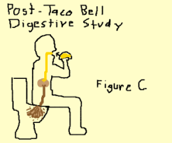 taco bell diarrhea. Modren Bell Explosive Diarrhea After Taco Bell To Diarrhea E