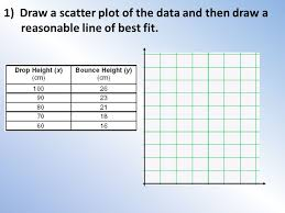 Scatter Plot Data Scatter Plots A Scatter Plot Is A Graph That Displays Data Points