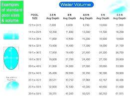 Swimming Pool Heater Sizing Chart Pool Pump Sizing Calculator Moviekingdom Club