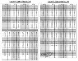 Garage Door Torsion Spring Wire Size Chart Garage Door Spring Conversion App
