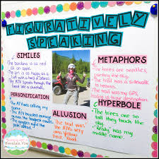 Simile Anchor Chart Teaching With A Mountain View