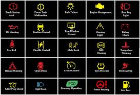 Bmw Dashboard Warning Lights Chart Bmw Warning Lights Bmw Dash Indicator Lights Bmw