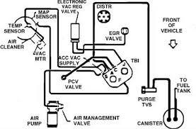 1988 s15 jimmy fuse box diagram fixya emission system diagram 1988 2 8 6 clynd s15 jimmy