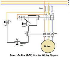 motor starter and contactors by talogic motor starters and Combo Starter Diagram electrical contactor wiring diagram additionally star delta starter circuit diagram together with 2016 chevy silverado with combination starter wiring diagram