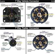 7 way wiring harness wiring diagram and hernes trailer wiring diagram 7 pin round uk and hernes