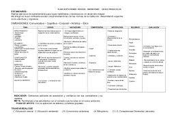 planeamiento de clases planificacion de preescolar sobre las vocales imagui lista de